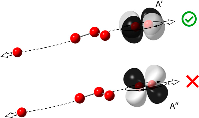 OzAn illustration of quantum states of an ozone molecule, courtesy of Dr. Hua Guoone image